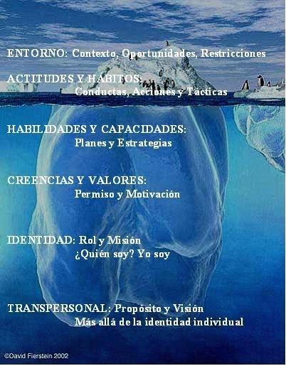 Iceberg-PNL